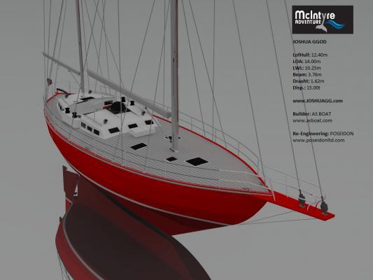 Joshua-Replika- die für das nächste GGR als One-Design-Klasse gebaut werden soll