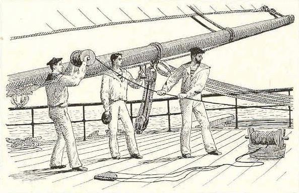 Historische Darstellung, wie ein Handlog verwendet wurde