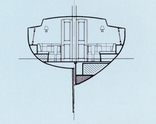 Robin Hoods Deltaform: Links der Querschnitt eines modernen Rumpfes, rechts der Hoodsche Walfischbauch mit Platz für Tanks, Stauraum und Bilge