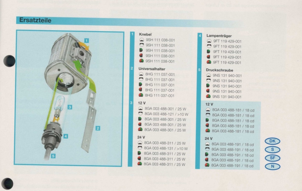 Explosionszeichnung mit Stückliste von Bukh aus Bremen
